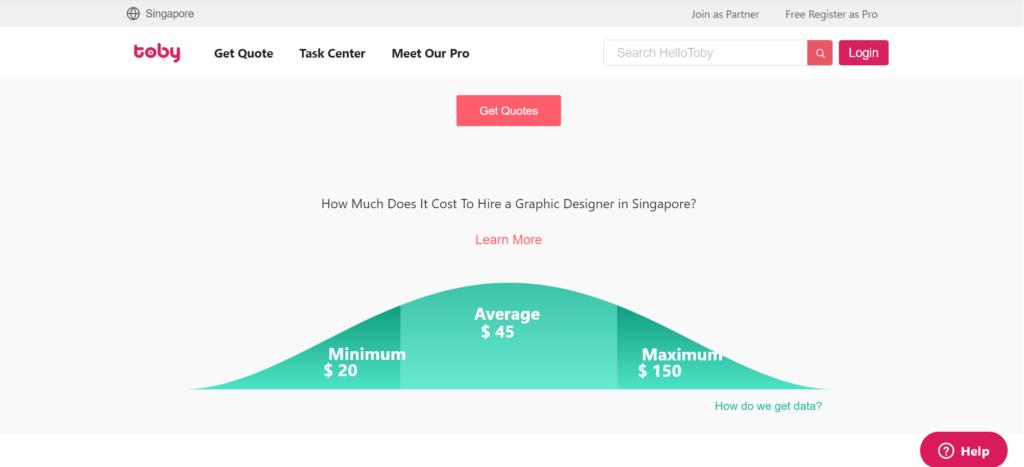 average cost of graphic designer in singapore