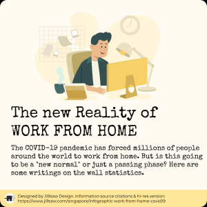 work from home post COVID-19 era infographic singapore
