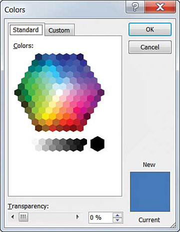 The standard colour palette in PowerPoint
