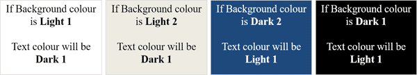 Text colour in PowerPoint always defaults to either Dark 1 or Light 1