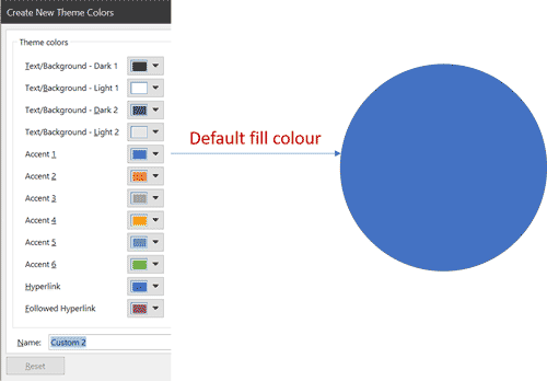 Accent 1 is the default fill colour when you draw lines and shapes.